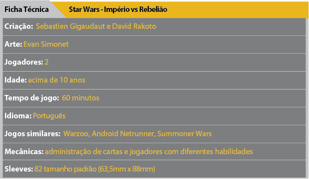 Ficha Tecnica Star Wars Imperio vs Reveliao