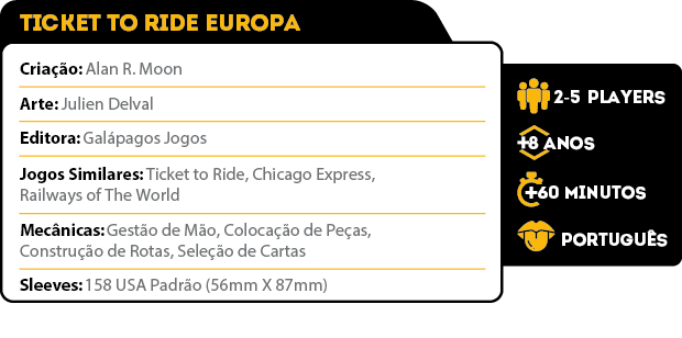 ficha-tecnica-ticket-to-ride-europa