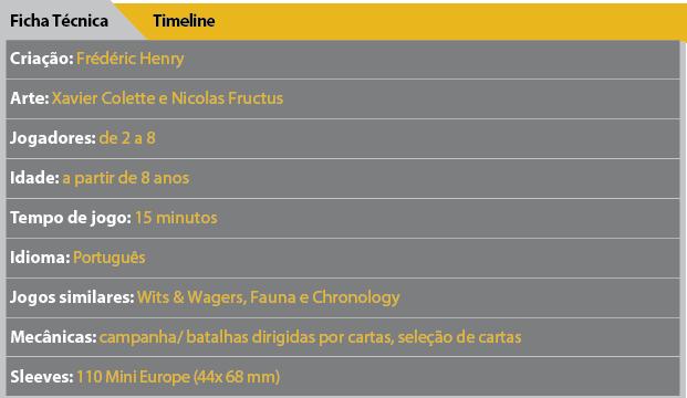 Ficha Tecnica Timeline