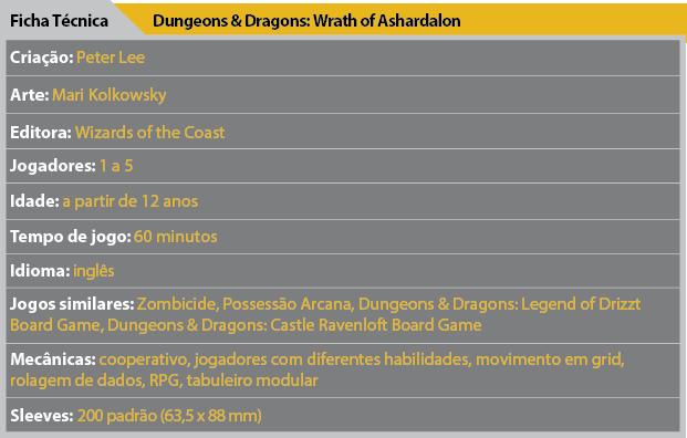 Ficha Tecnica Wrath of Ashardalon
