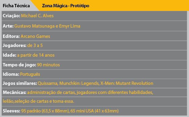 Ficha Tecnica - Zona magica